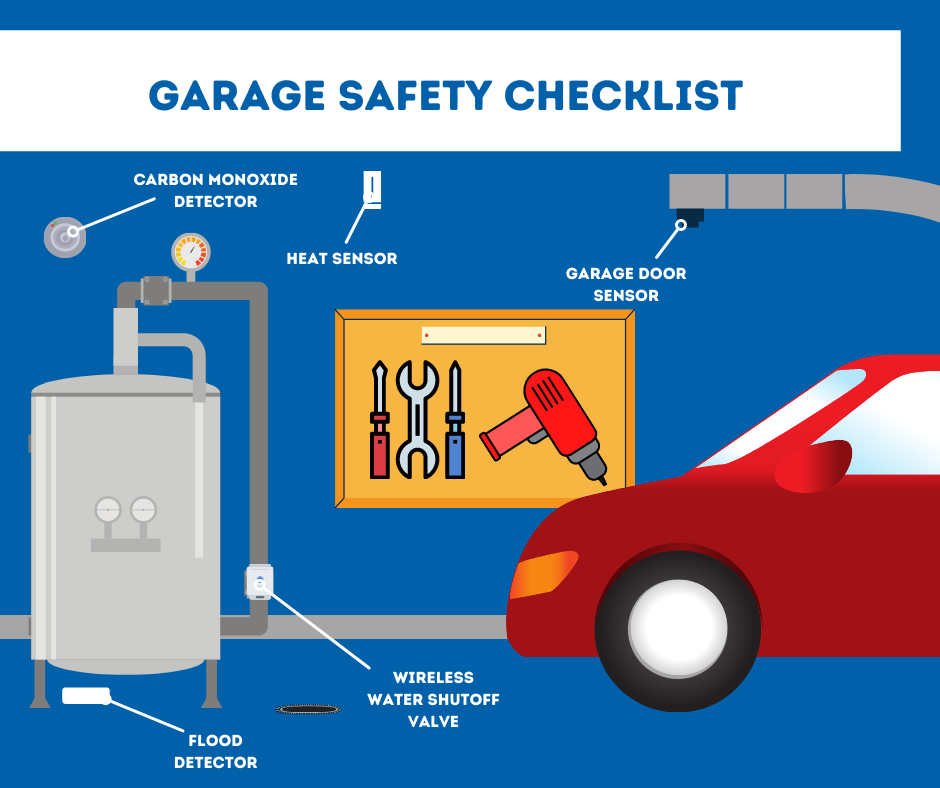 Garage Safety Checklist